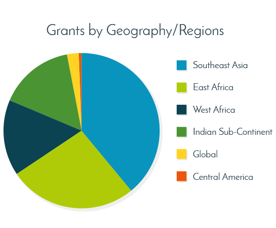 2017-18-Geography