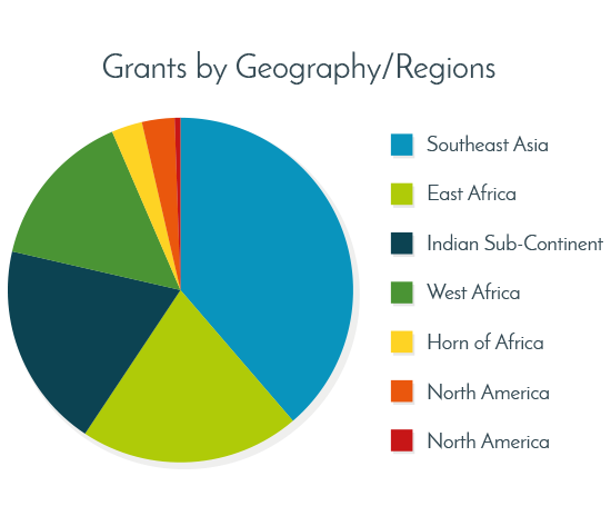2018-19-Geography