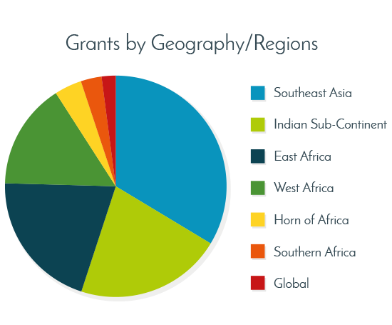 2019-20-Geography